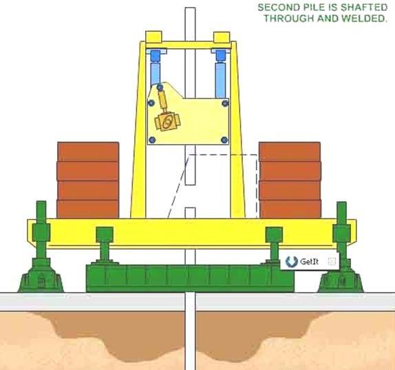 alat pancang hidrolik