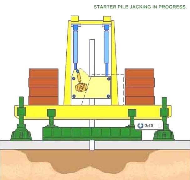 pancang hidrolik